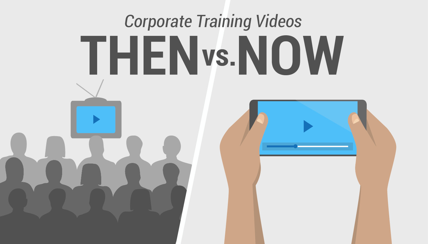 Graphic of corporate training videos in the past vs today. On the left is a TV with multiple employees watching. On the right is a smart phone with the video while one employee watches.