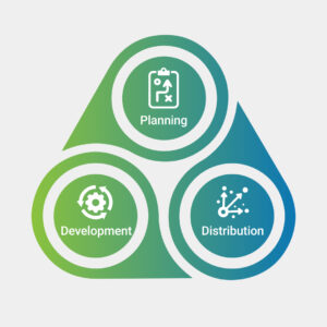 continuous learning and development model